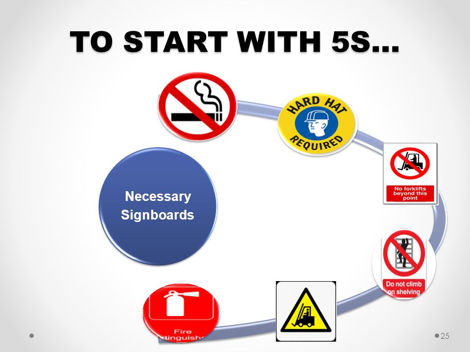 TO START WITH 5S... Necessary Signboards
