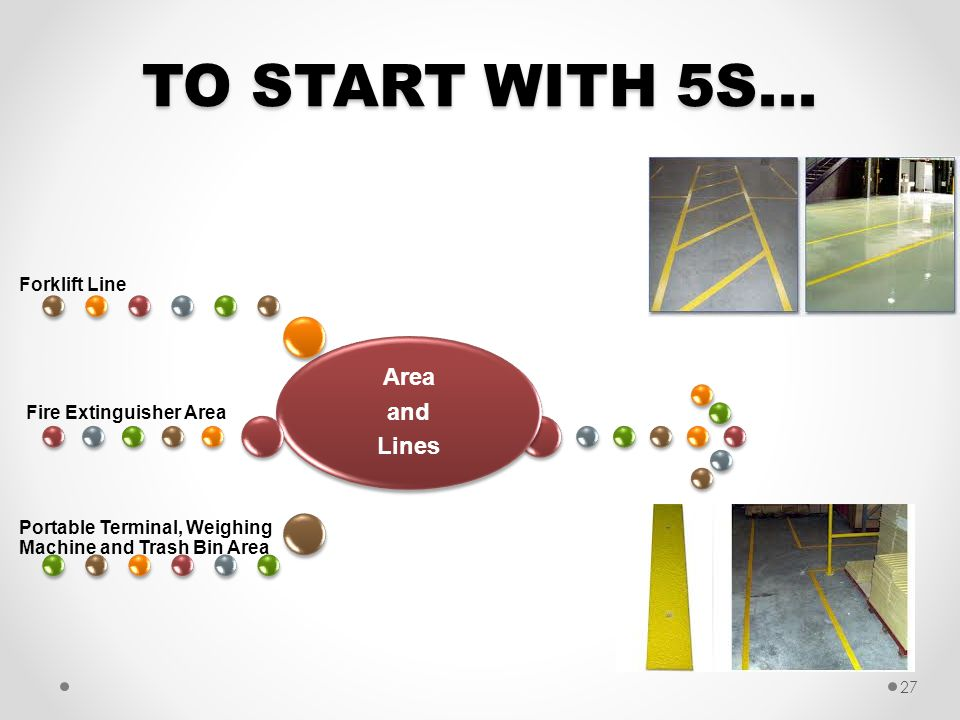 TO START WITH 5S... Area and Lines