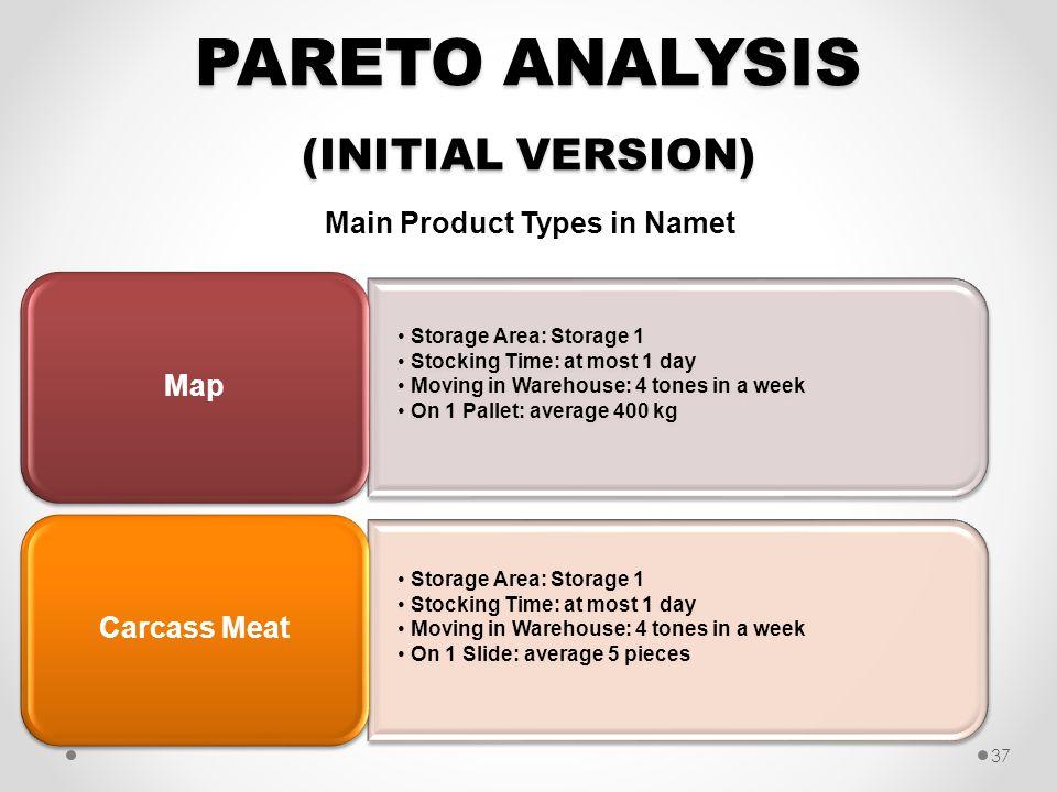 PARETO ANALYSIS (INITIAL VERSION)