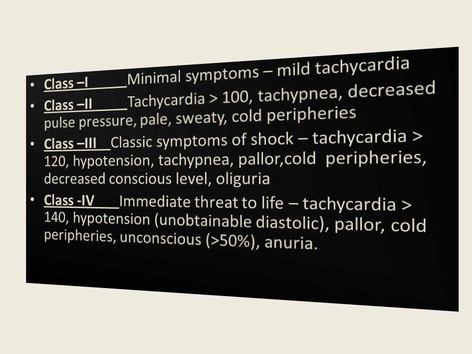 Class –I Minimal symptoms – mild tachycardia