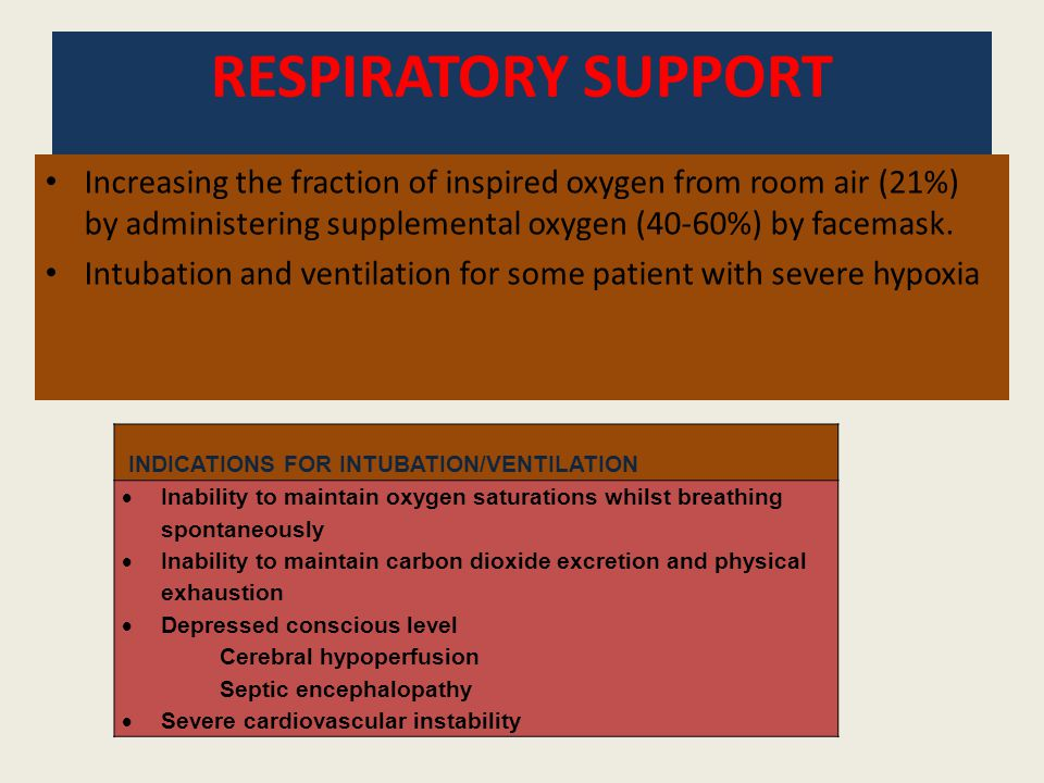 RESPIRATORY SUPPORT Increasing the fraction of inspired oxygen from room air (21%) by administering supplemental oxygen (40-60%) by facemask.