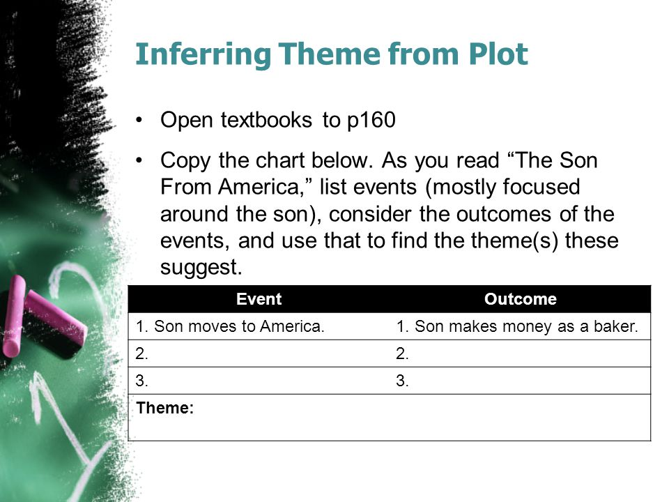 Inferring Theme from Plot