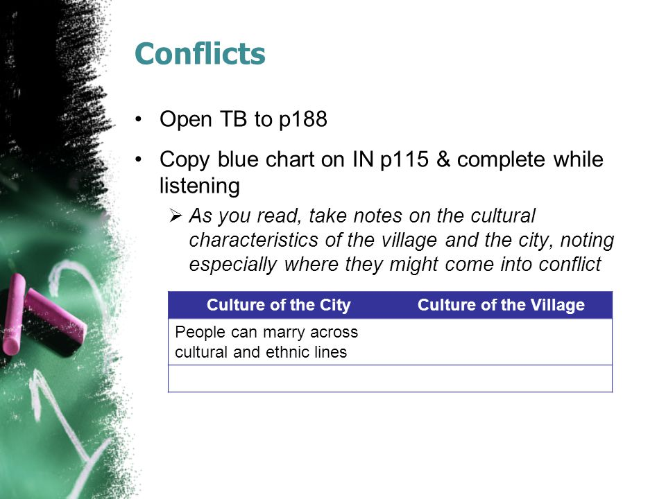 Conflicts Open TB to p188. Copy blue chart on IN p115 & complete while listening.