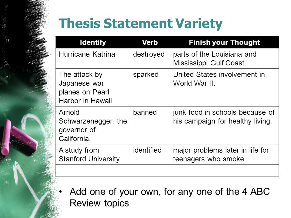 Thesis Statement Variety