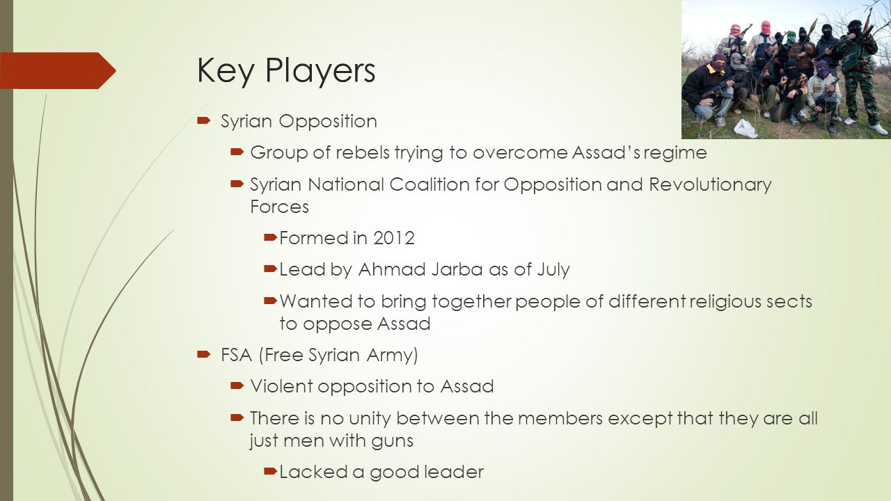 Key Players Syrian Opposition
