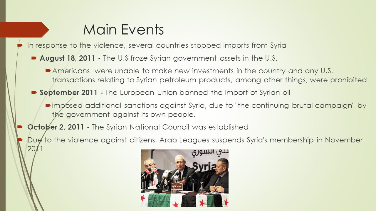 Main Events In response to the violence, several countries stopped imports from Syria.