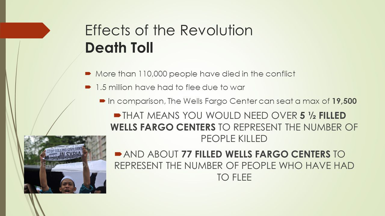 Effects of the Revolution Death Toll