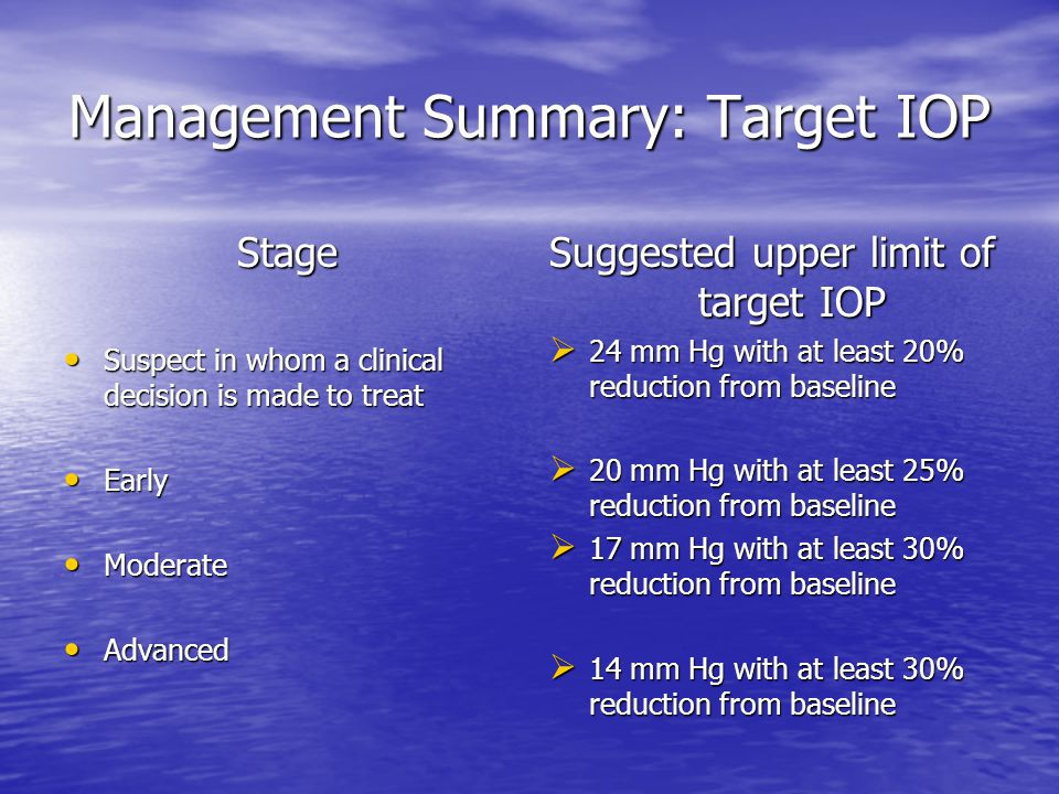 Management Summary: Target IOP