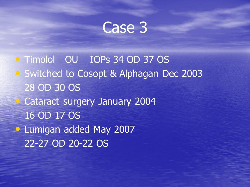 Case 3 Timolol OU IOPs 34 OD 37 OS