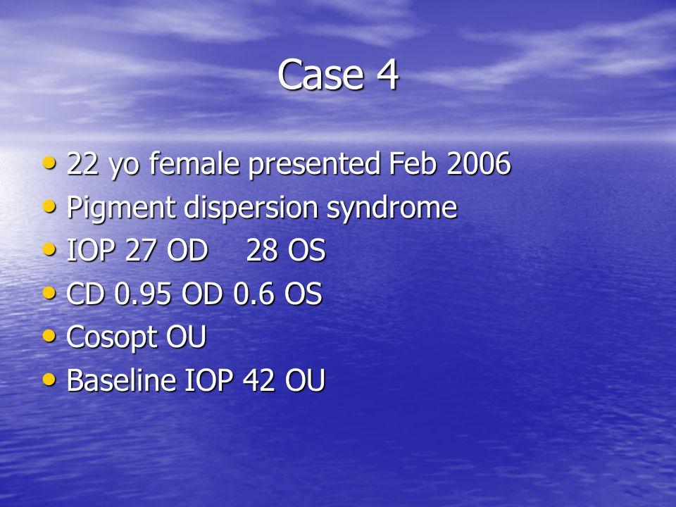 Case 4 22 yo female presented Feb 2006 Pigment dispersion syndrome