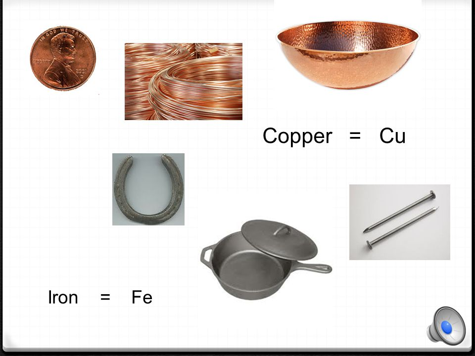 Copper = Cu Iron = Fe