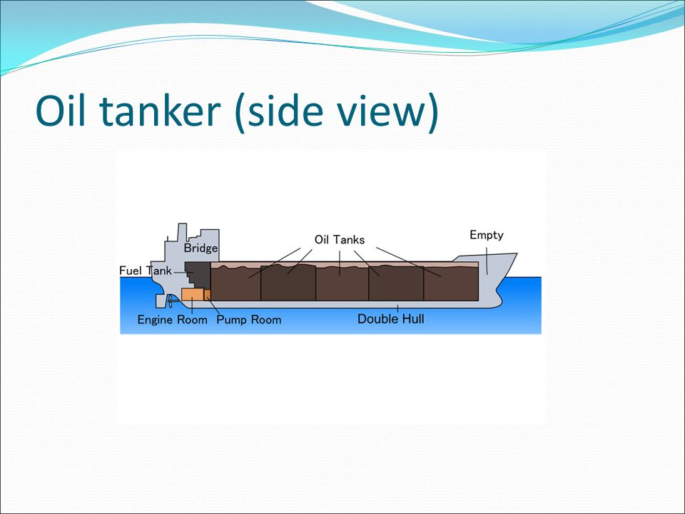 Oil tanker (side view) Double hull