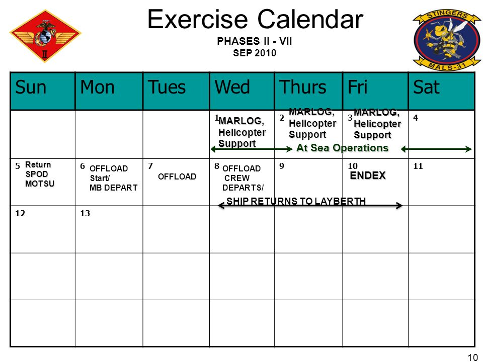 Exercise Calendar PHASES II - VII SEP 2010