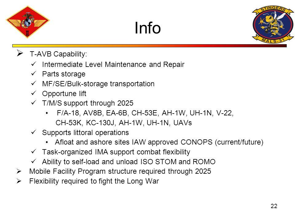 Info T-AVB Capability: Intermediate Level Maintenance and Repair