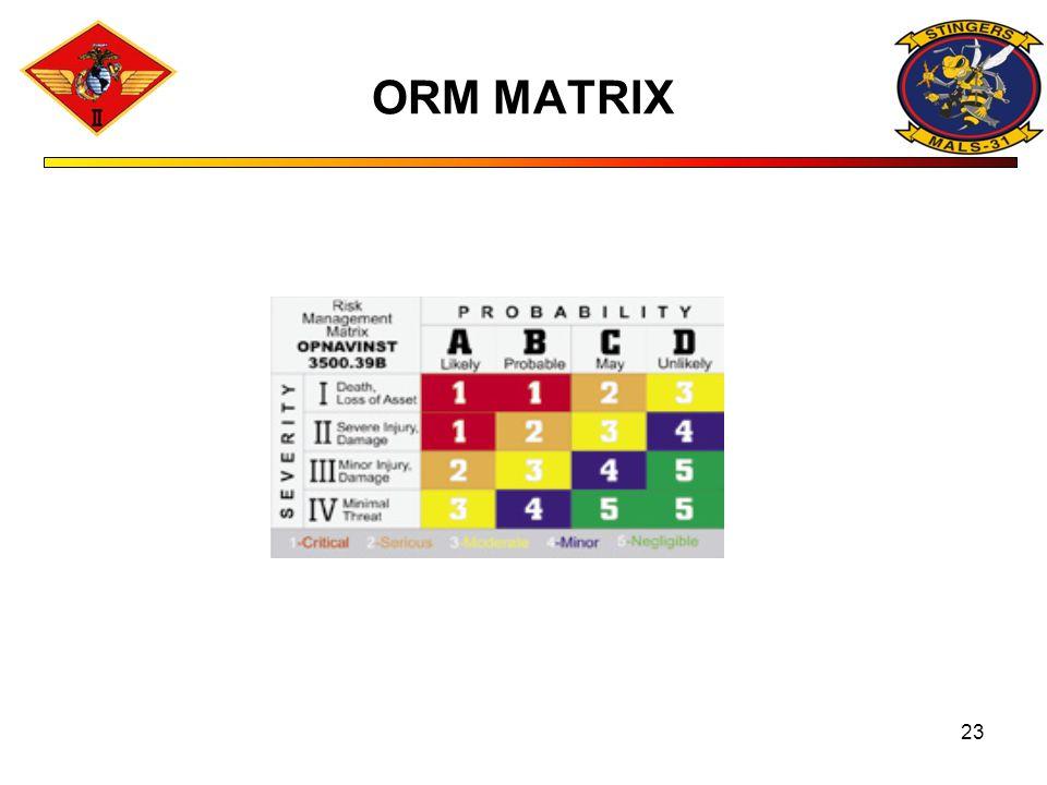 ORM MATRIX