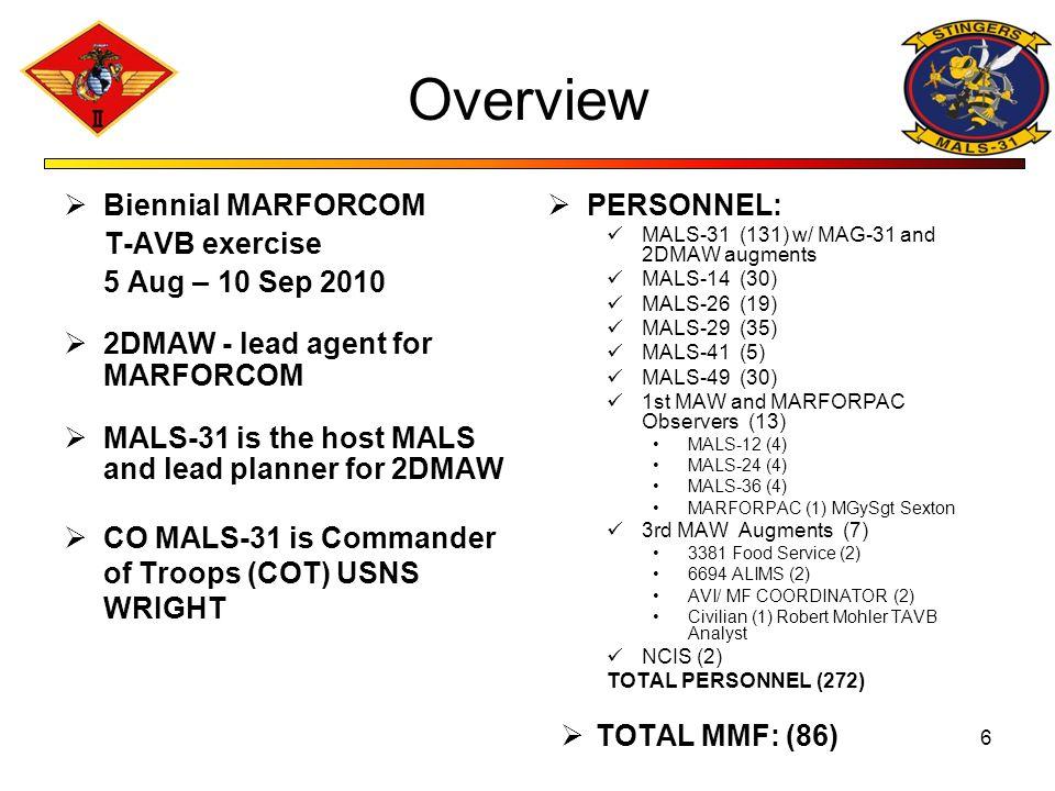 Overview Biennial MARFORCOM T-AVB exercise 5 Aug – 10 Sep 2010
