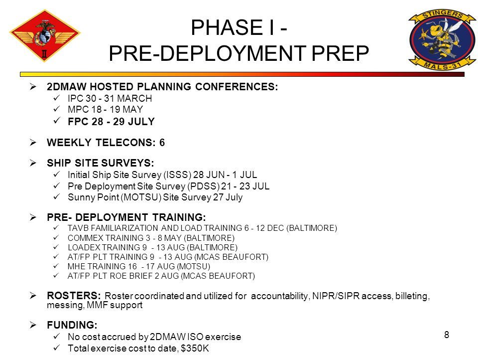 PHASE I - PRE-DEPLOYMENT PREP 2DMAW HOSTED PLANNING CONFERENCES: