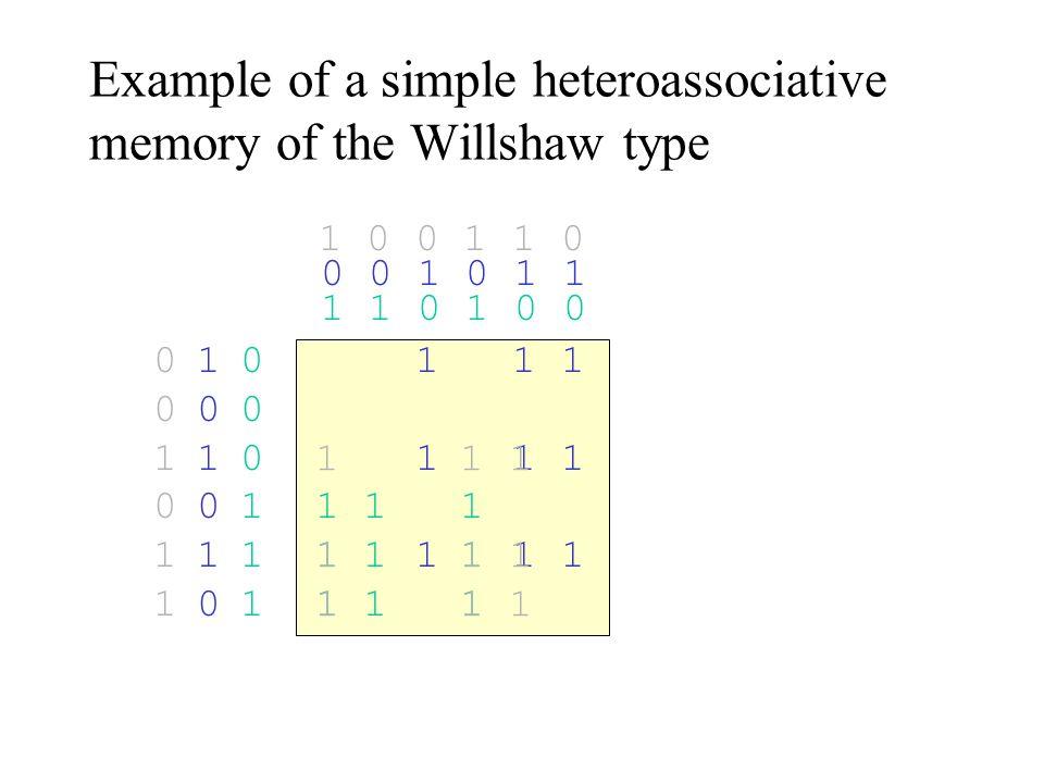 Example of a simple heteroassociative memory of the Willshaw type