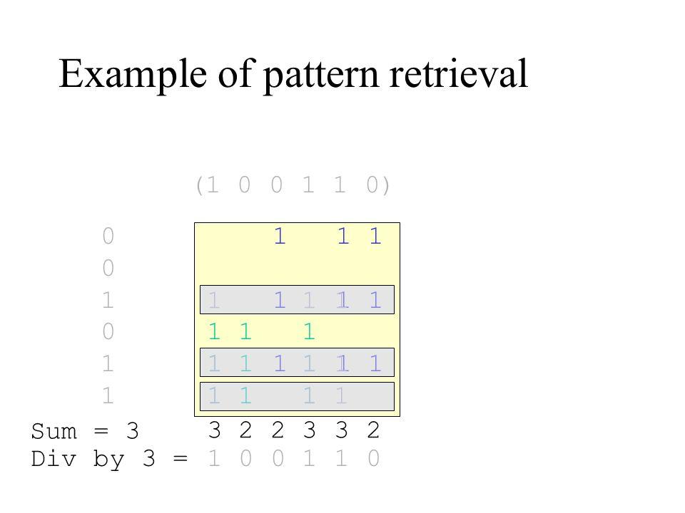 Example of pattern retrieval