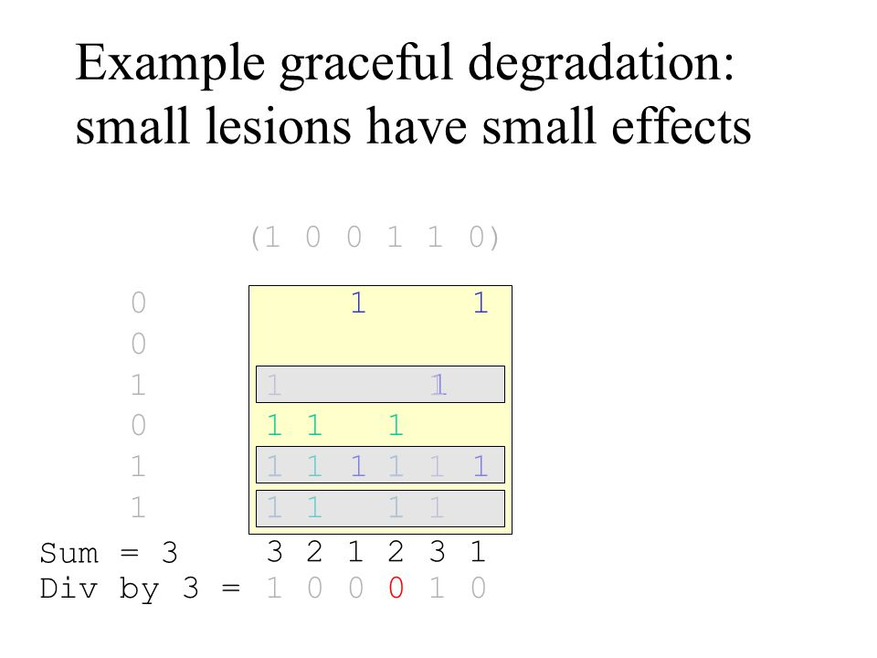 Example graceful degradation: small lesions have small effects