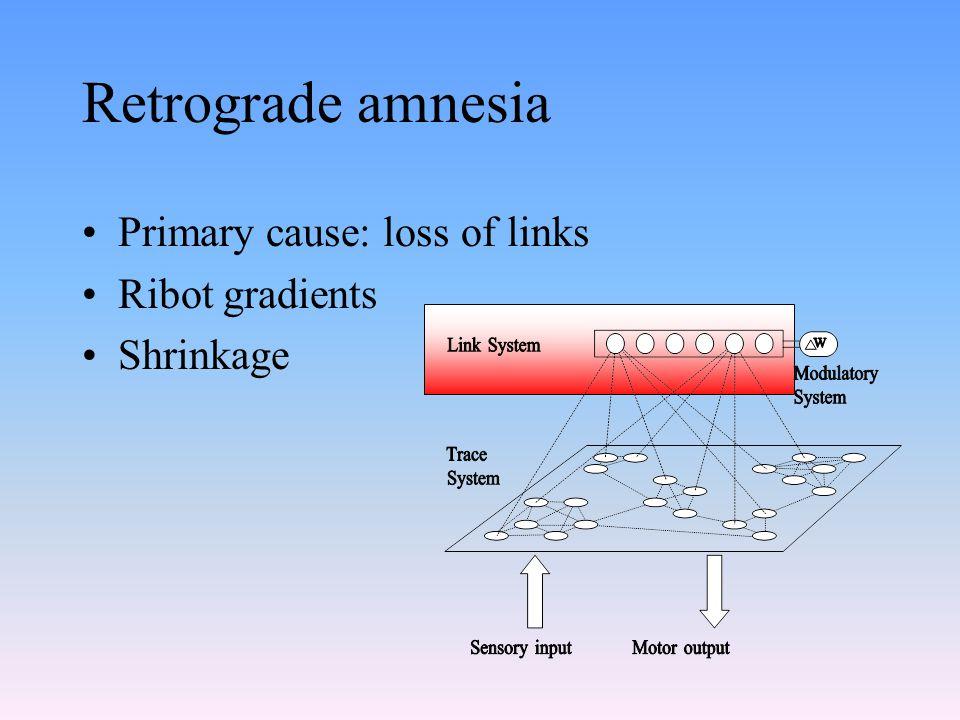 Retrograde amnesia Primary cause: loss of links Ribot gradients