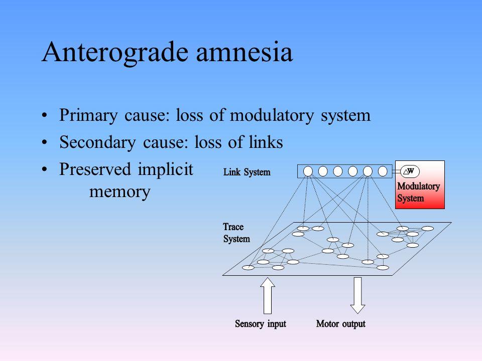 Anterograde amnesia Primary cause: loss of modulatory system