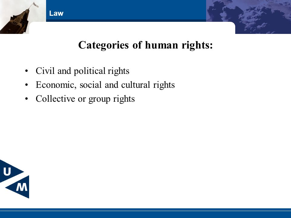 Categories of human rights: