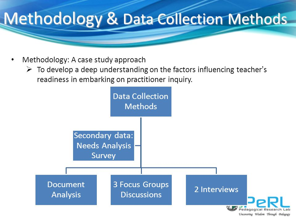 Methodology & Data Collection Methods