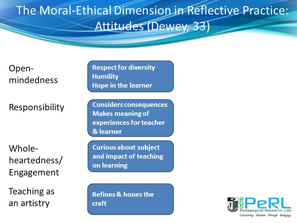 The Moral-Ethical Dimension in Reflective Practice: Attitudes (Dewey, 33)