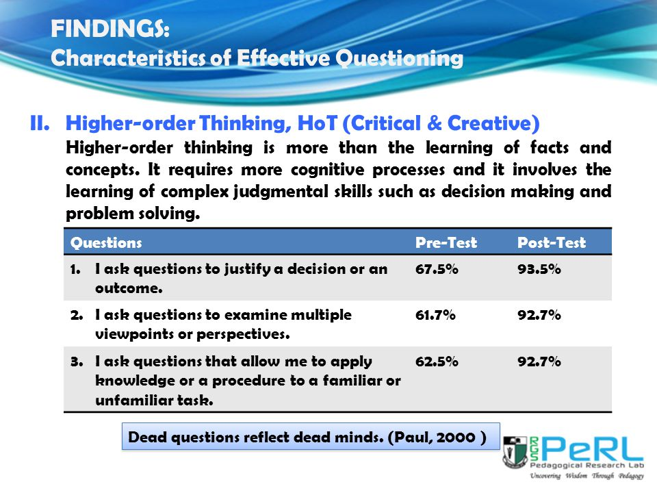 FINDINGS: Characteristics of Effective Questioning
