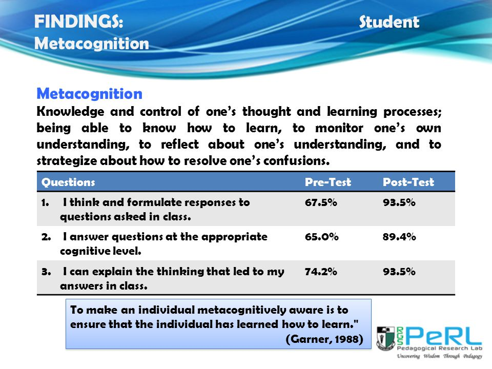 FINDINGS: Student Metacognition