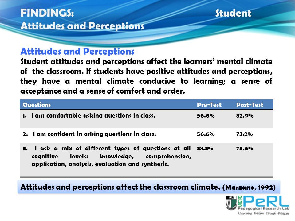 FINDINGS: Student Attitudes and Perceptions