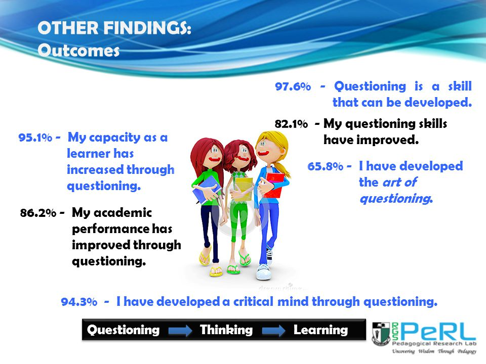 OTHER FINDINGS: Outcomes