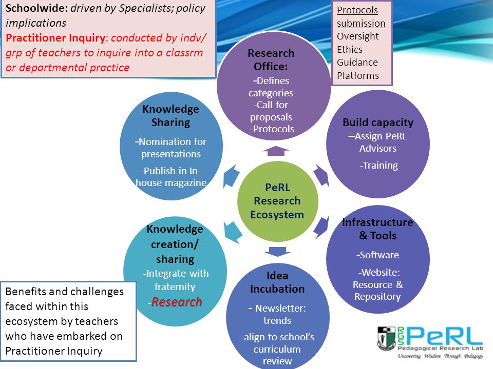PeRL Research Ecosystem Infrastructure & Tools