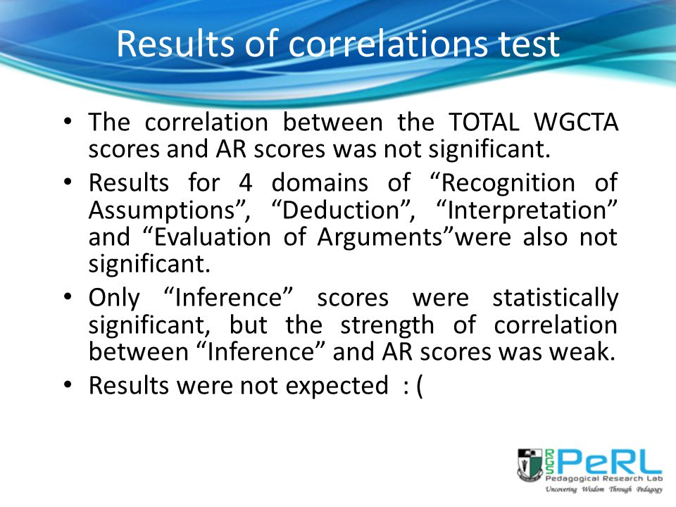 Results of correlations test
