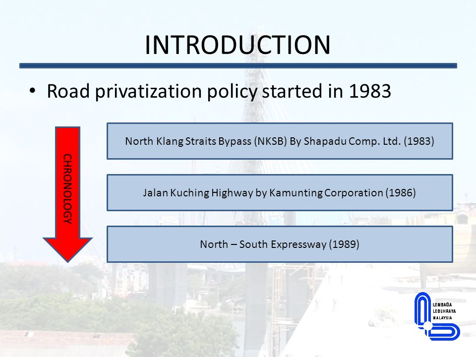 INTRODUCTION Road privatization policy started in 1983