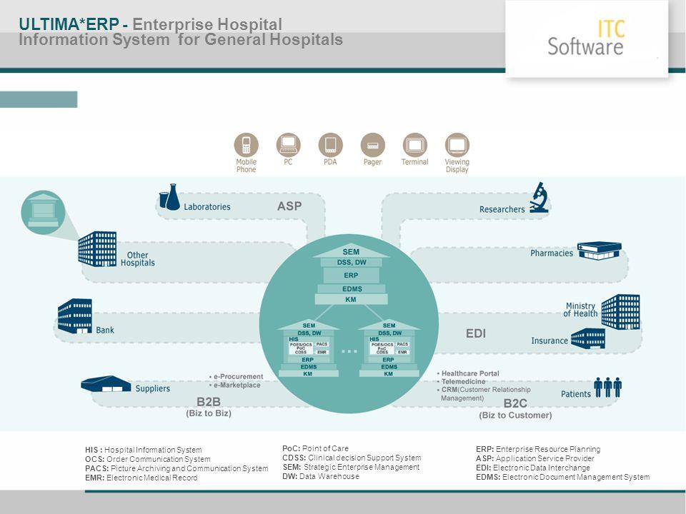 ULTIMA*ERP - Enterprise Hospital