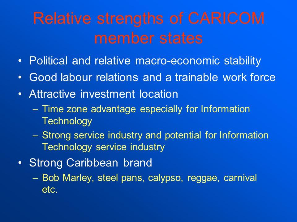 Relative strengths of CARICOM member states