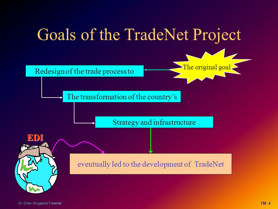 Goals of the TradeNet Project