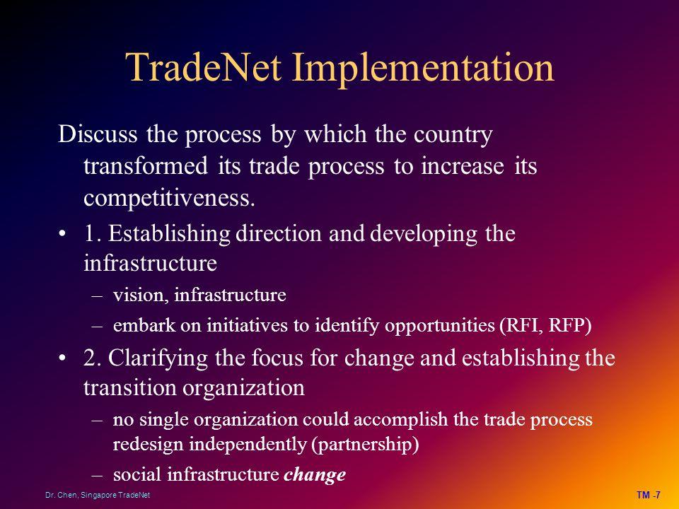 TradeNet Implementation
