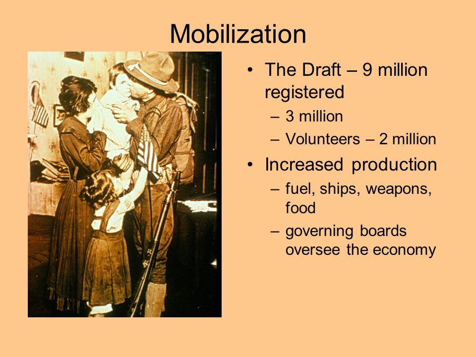 Mobilization The Draft – 9 million registered Increased production