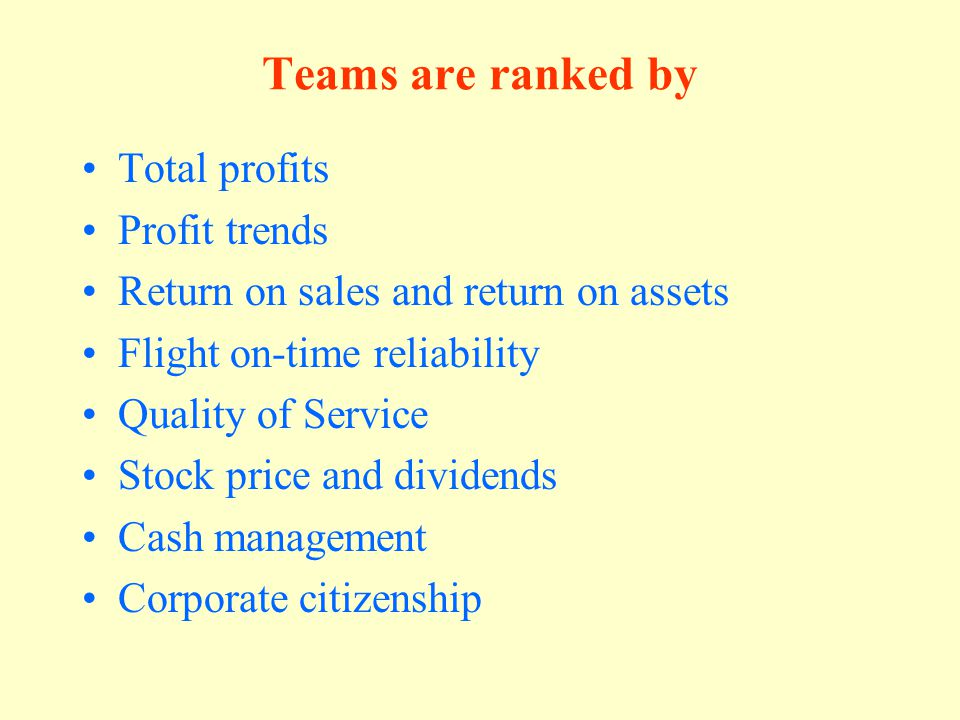 Teams are ranked by Total profits Profit trends