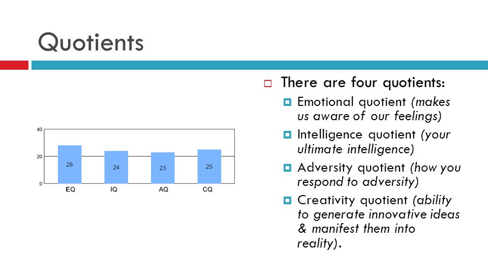 Quotients There are four quotients: