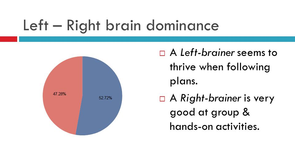 Left – Right brain dominance
