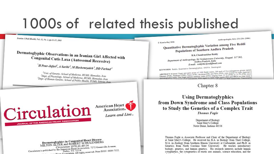 1000s of related thesis published