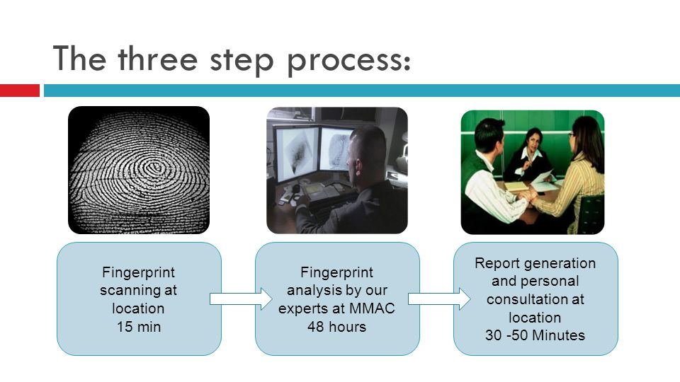 The three step process: