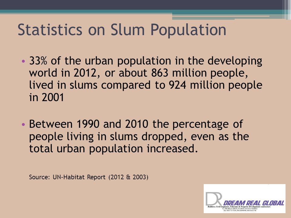 Statistics on Slum Population