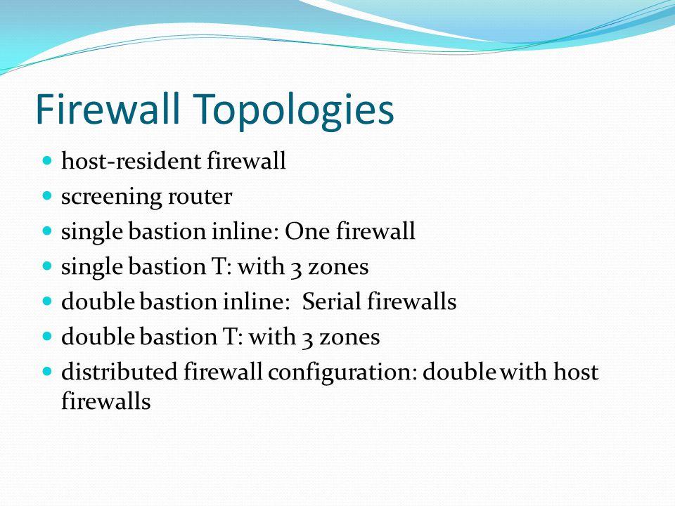 Firewall Topologies host-resident firewall screening router