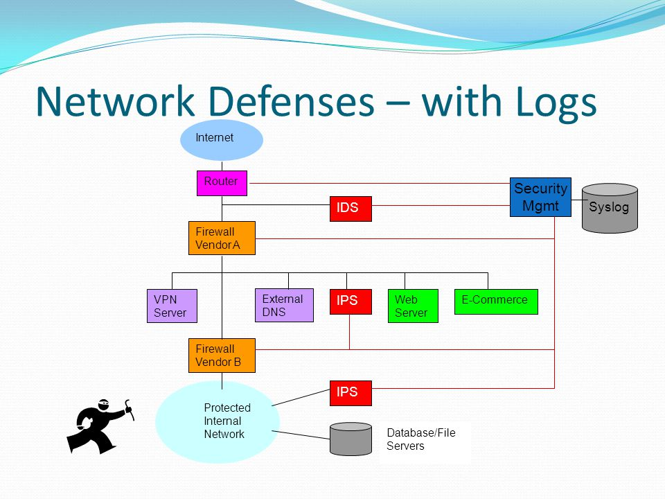 Network Defenses – with Logs