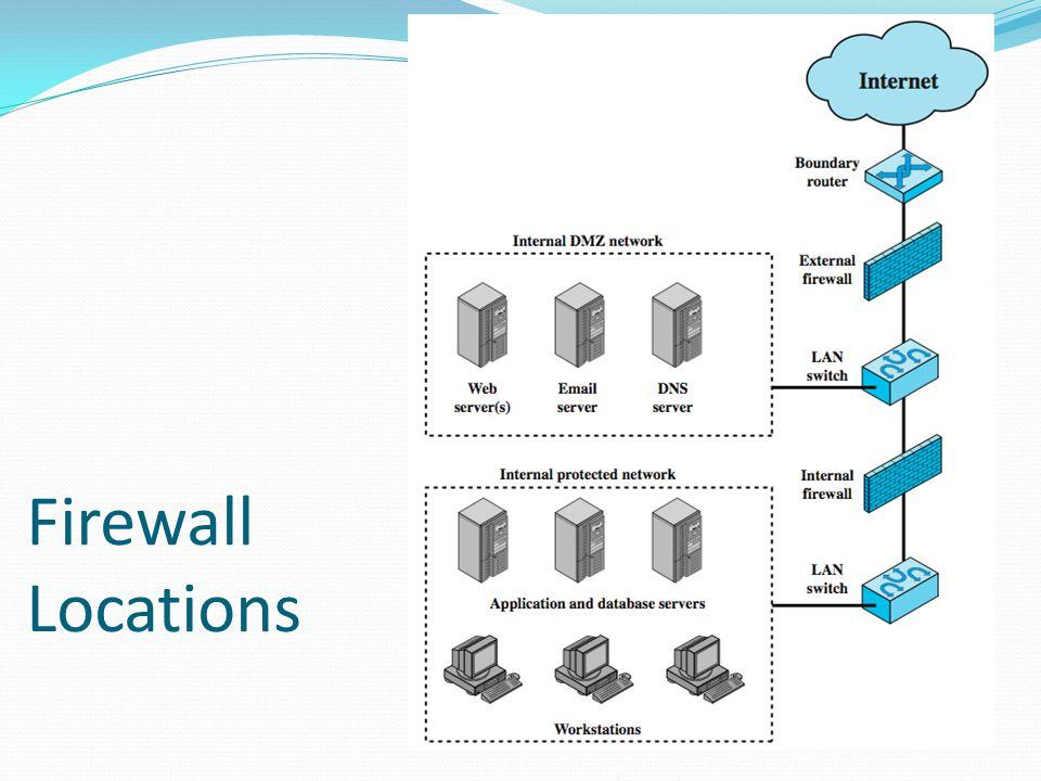 Firewall Locations